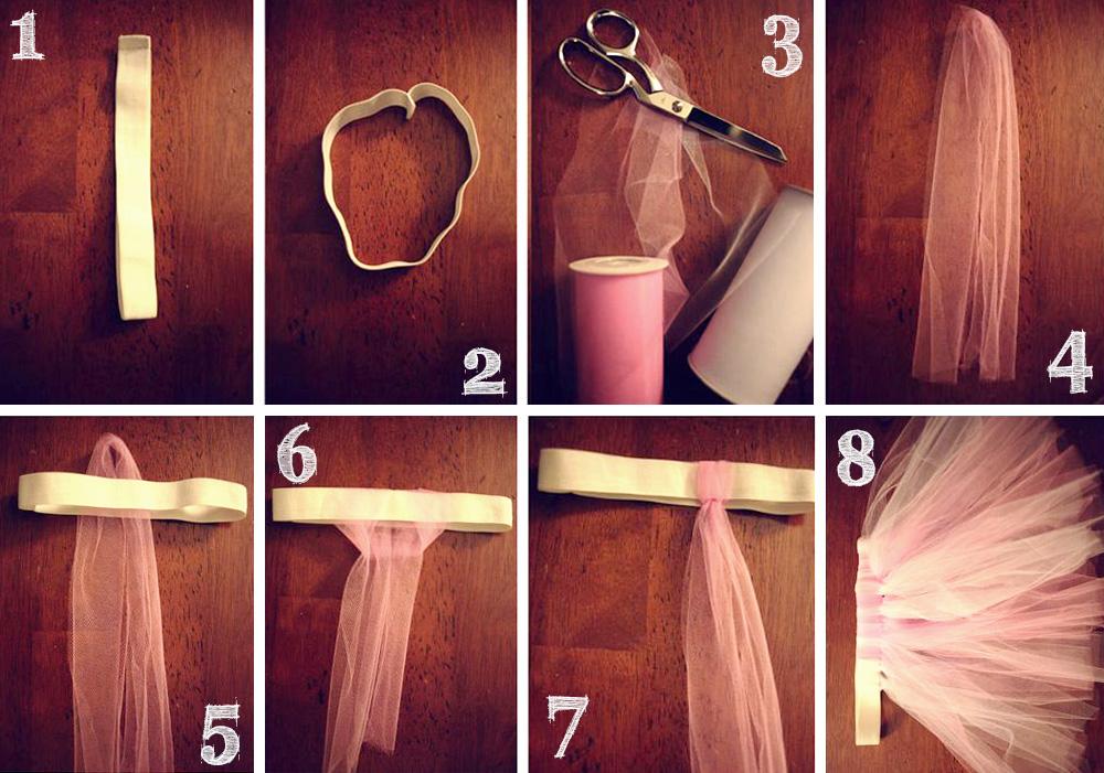 tutorial_gonna_tulle_bambina_momeme