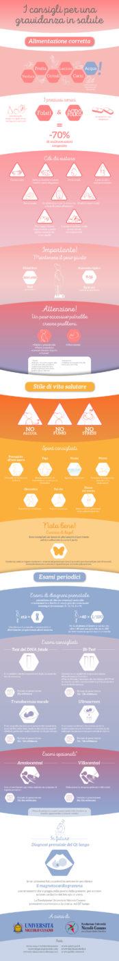 Infografica_QTlungo-01